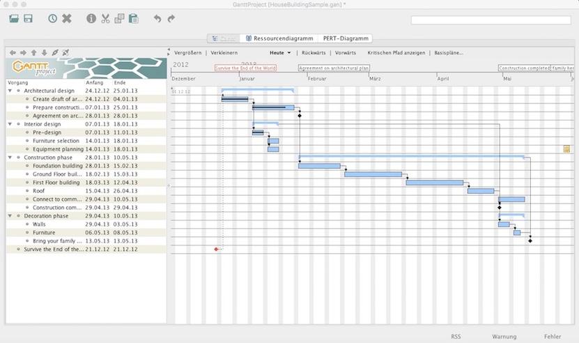 Projektmanagementsoftware Mac: GANTT Project GANTT Diagramme auf dem Mac erstellen.